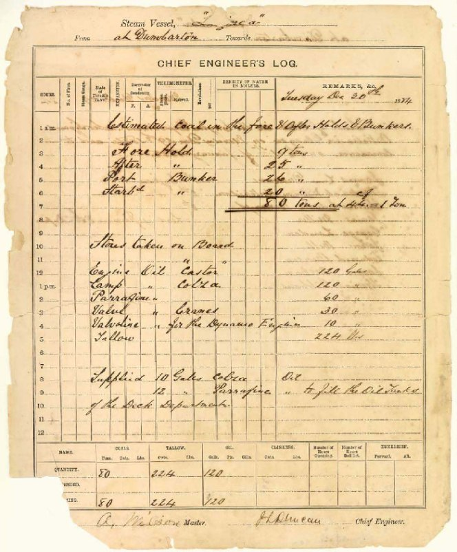 Extract from the logbook of the Queensland Government Steam Yacht Lucinda kept by the Chief Engineer on a voyage from Dumbarton towards Brisbane, 30 December 1884 - 2 January 1885