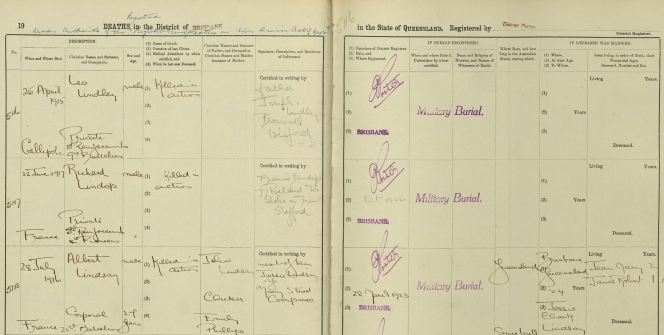 ANZAC WW1 death register1